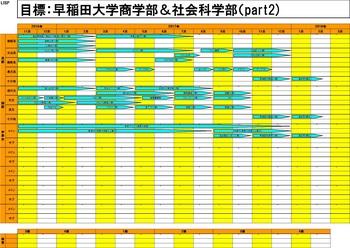 早稲田大学商学部&社会科学部(part2).jpg